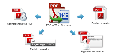 web pdf to word converter